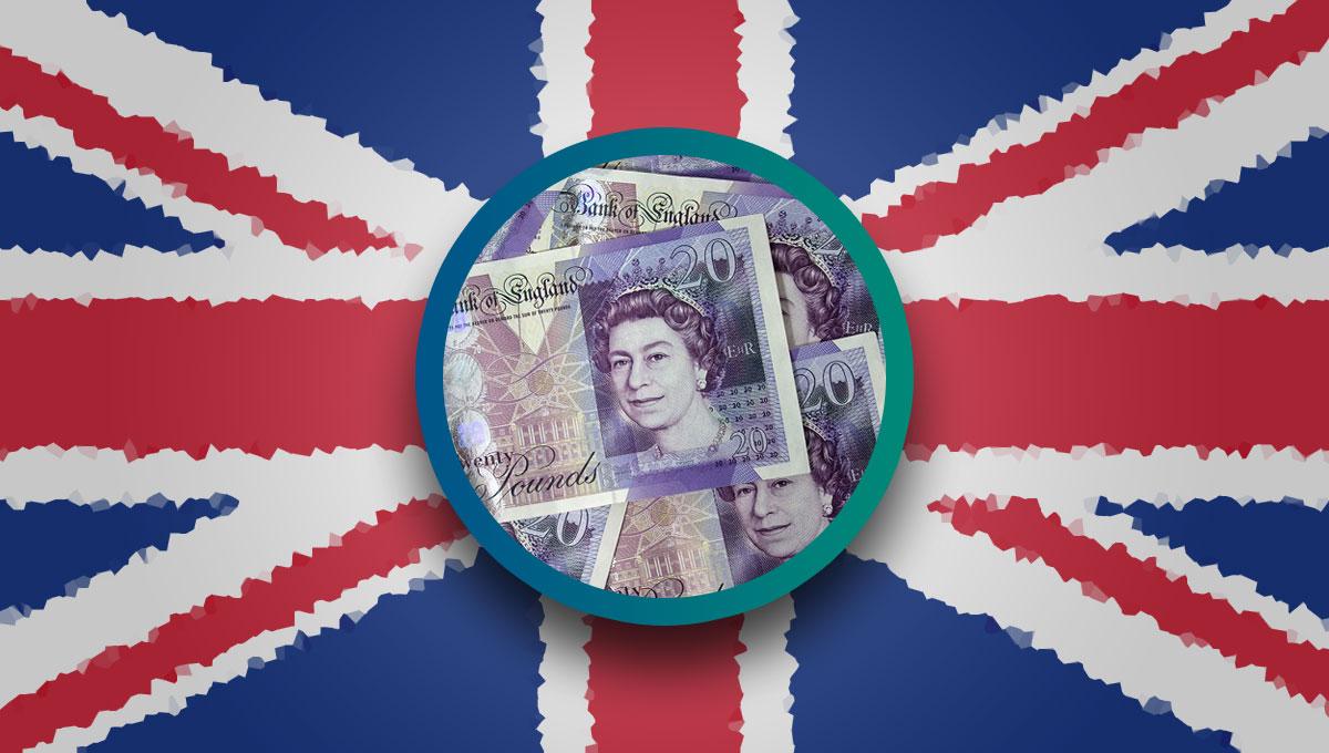 Top empresas financeiras do Reino Unido